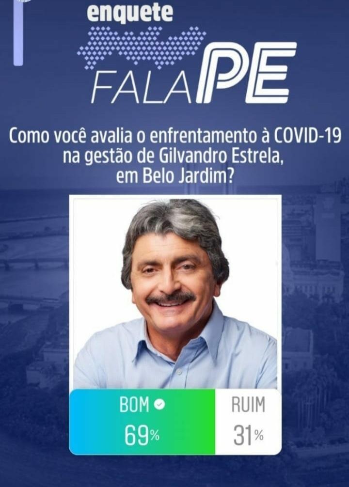 enquete - A FORÇA DO TRABALHO : Prefeito Gilvandro Estrela tem aprovação de 69% no combate à pandemia em Belo Jardim
