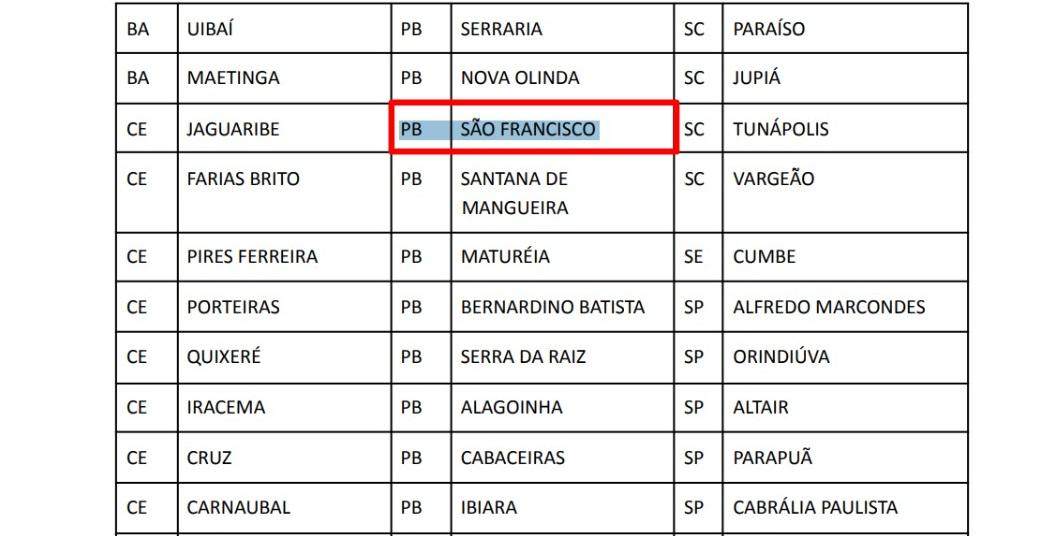 DESTAQUE - DESTAQUE NACIONAL: São Francisco recebe prêmio Selo de Qualidade do Ministério da Saúde; Município é o único da região a receber premiação.