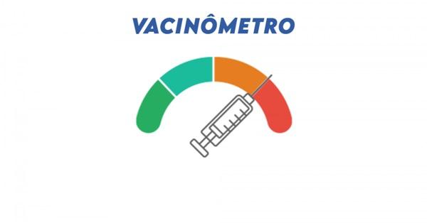 vaci. - Prefeitura de Marizópolis lança vacinômetro que permite acompanhar número de vacinados com transparência